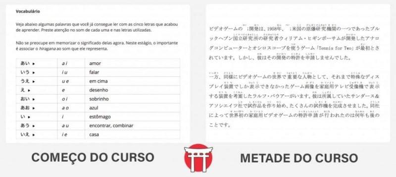 Os melhores Cursos de Japonês Online - Lista - aulas 2