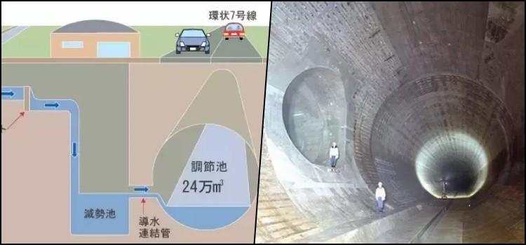 O templo subterrâneo da cidade de tokyo