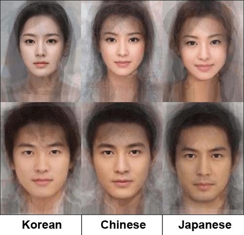 Cách phân biệt tiếng Nhật, tiếng Hàn và tiếng Trung
