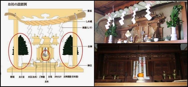 Kamidana - O santuário xintoísta