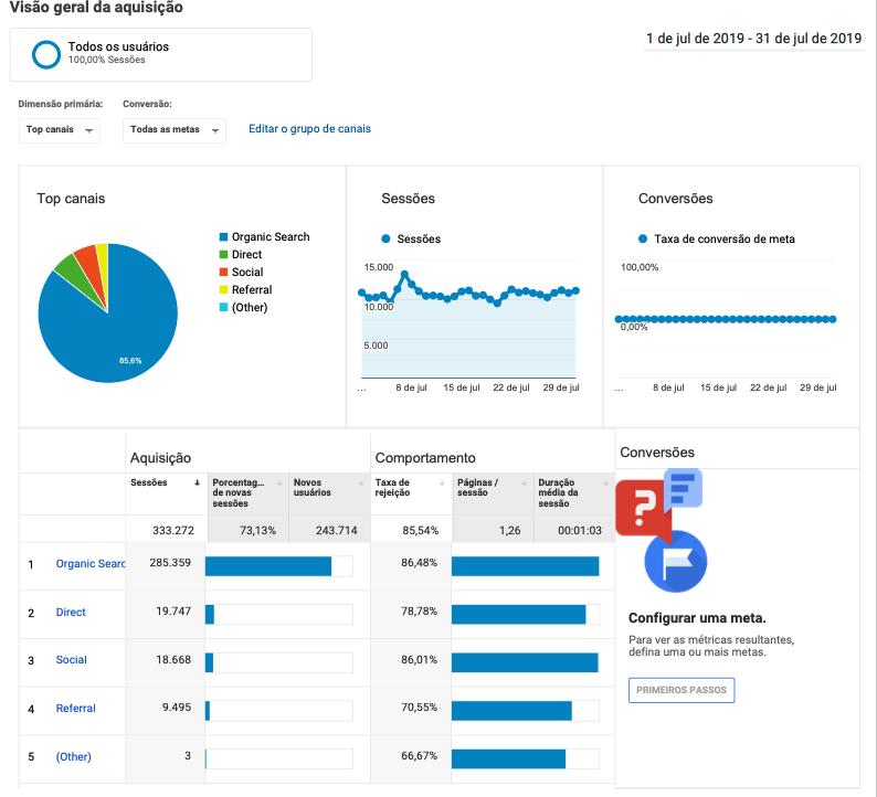 Media Kit - Informações e dados do site para Anunciantes - analitcs 1