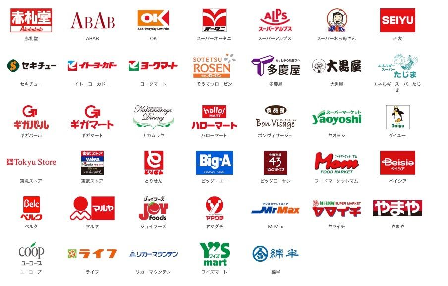 Paypay - app para pagamentos no japão