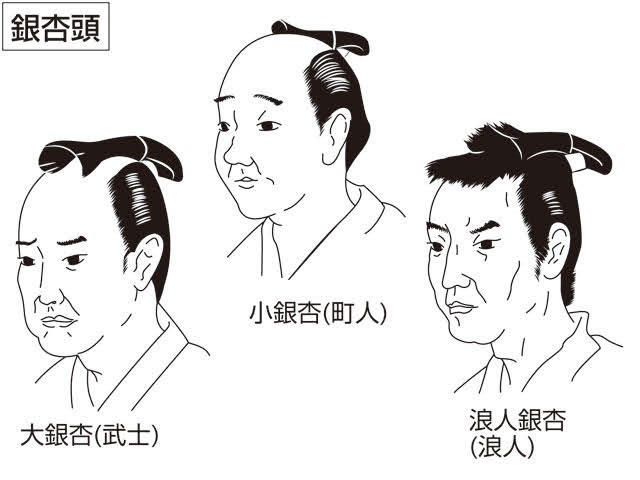Chonmage: the hair of the samurai - chonmage