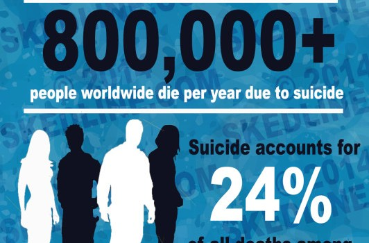Canada drags its feet on a national suicide prevention strategy