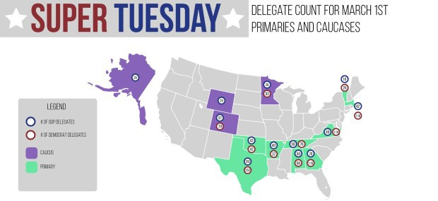 What you need to know about Super Tuesday