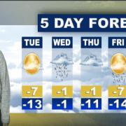 Jan 29 – Weather report