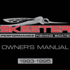 S Drive Wiring Diagram Atx Motherboard With Labels Bass Boat Owners Manuals Skeeter Boats Pdf Owner Manual