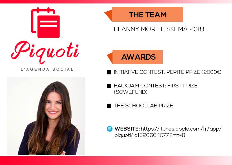 Piquoti: Company Profile