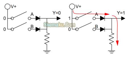 dioda sebagai rangkaian gerbang logika dasar