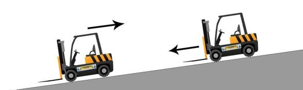 forklift-on-slope-without-load