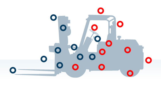 Forklifts Examination Cyprus