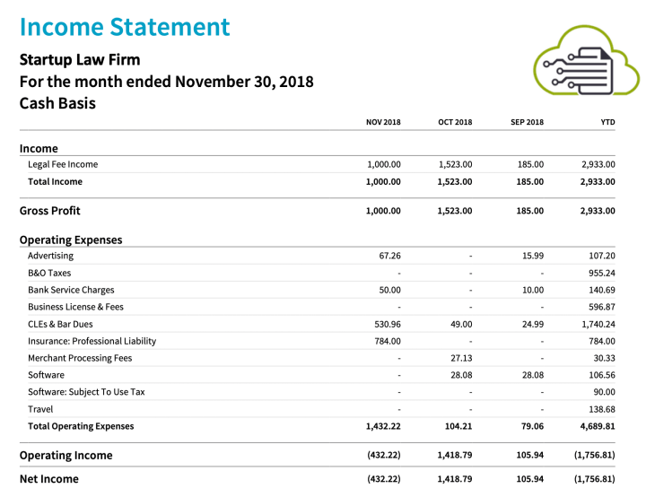 Sample Law Firm Income Statement