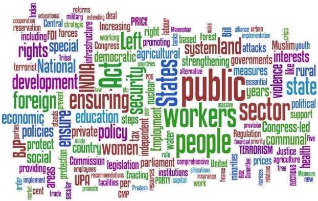 CPIM Manifesto Wordle