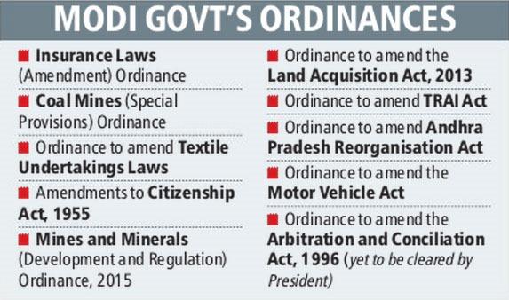 the four estates of democracy