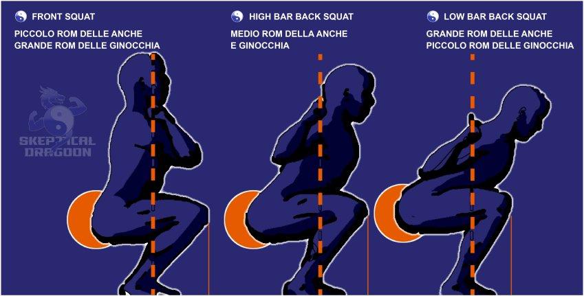 esercizi quadricipiti, front squat, back squat, low bar squat, squat bulgaro