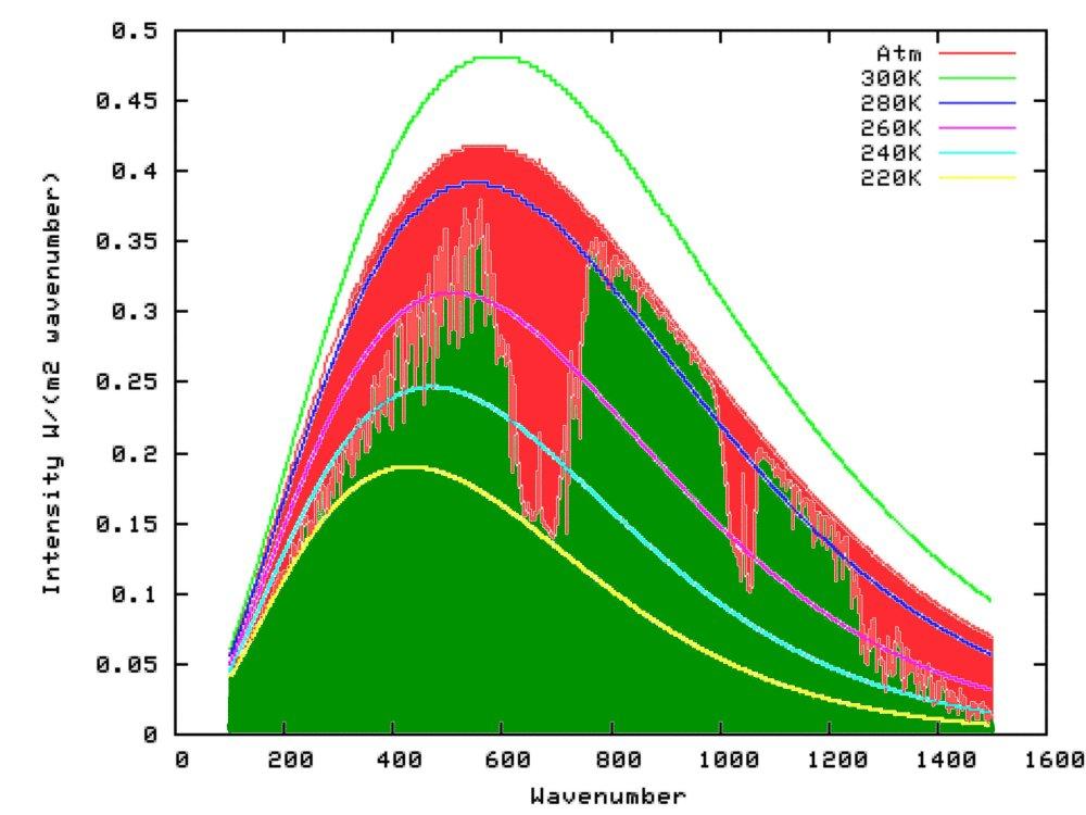 medium resolution of co2 aquarium diagram