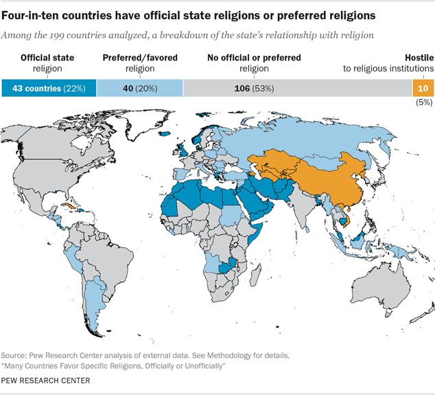 Religious Privilege Around the World: Pew Research
