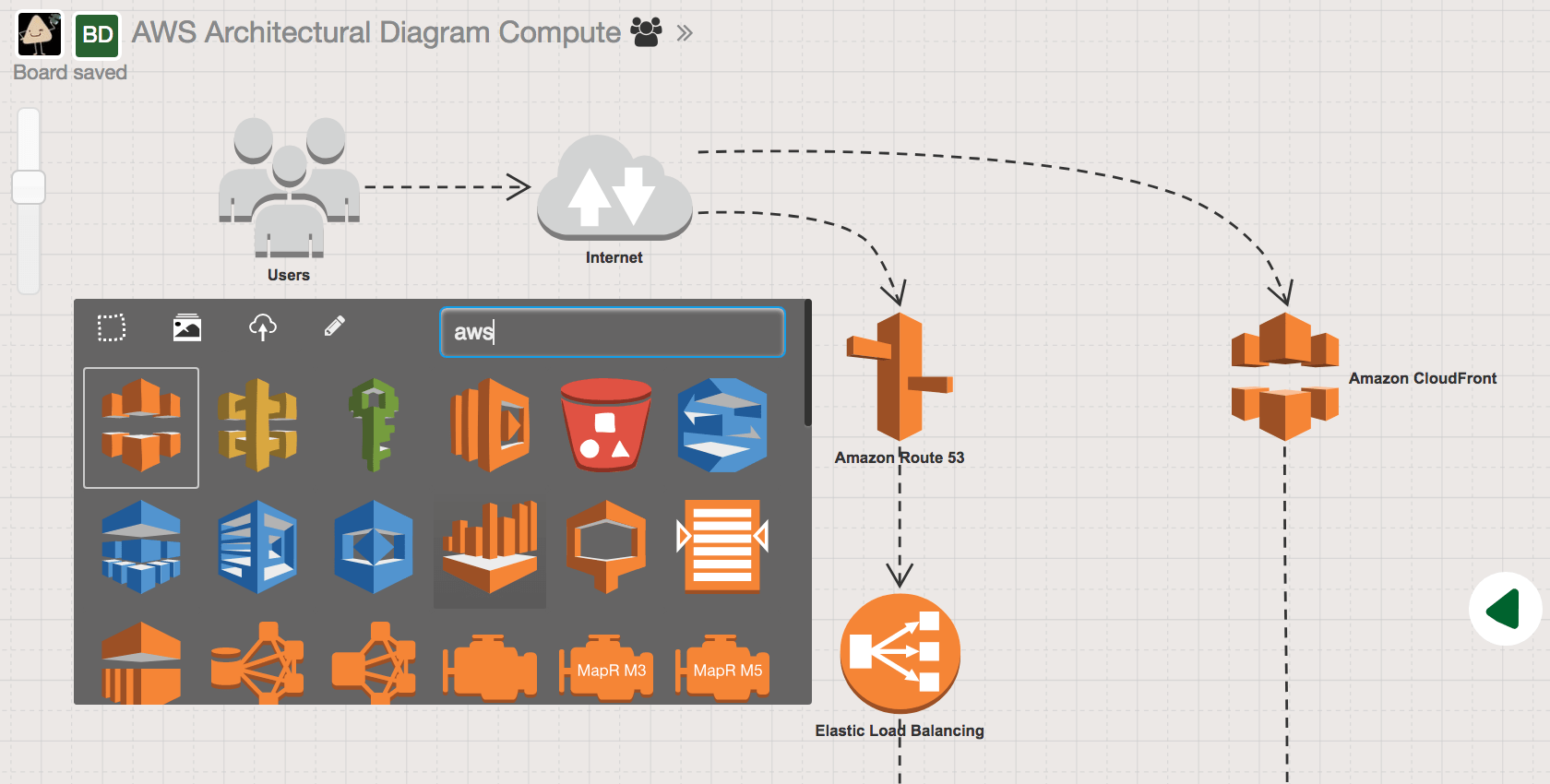 hight resolution of how to make aws diagrams