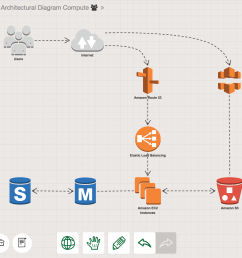 draw aws diagrams with your team in real time [ 1680 x 1322 Pixel ]