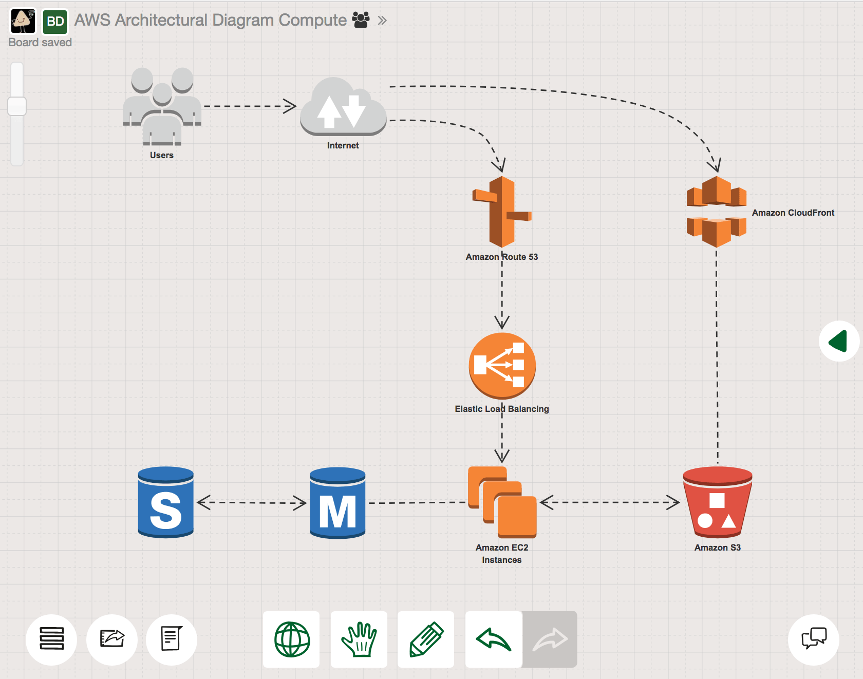 hight resolution of draw aws diagrams with your team in real time