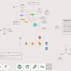 How To Draw A System Architecture Diagram Jeep Comanche Wiring Aws Diagrams Online Let Your Ideas Flow And Combine Infrastructure Drawing With Different Kind Of Together On The Same Board