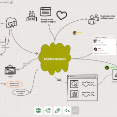 Sketch Diagram Online E38 Radio Wiring Sketchboard Whiteboard For Software Diagramming Is An Endless Powered By Your Team S Ideas Work With In Real Time And Get Immediate Feedback