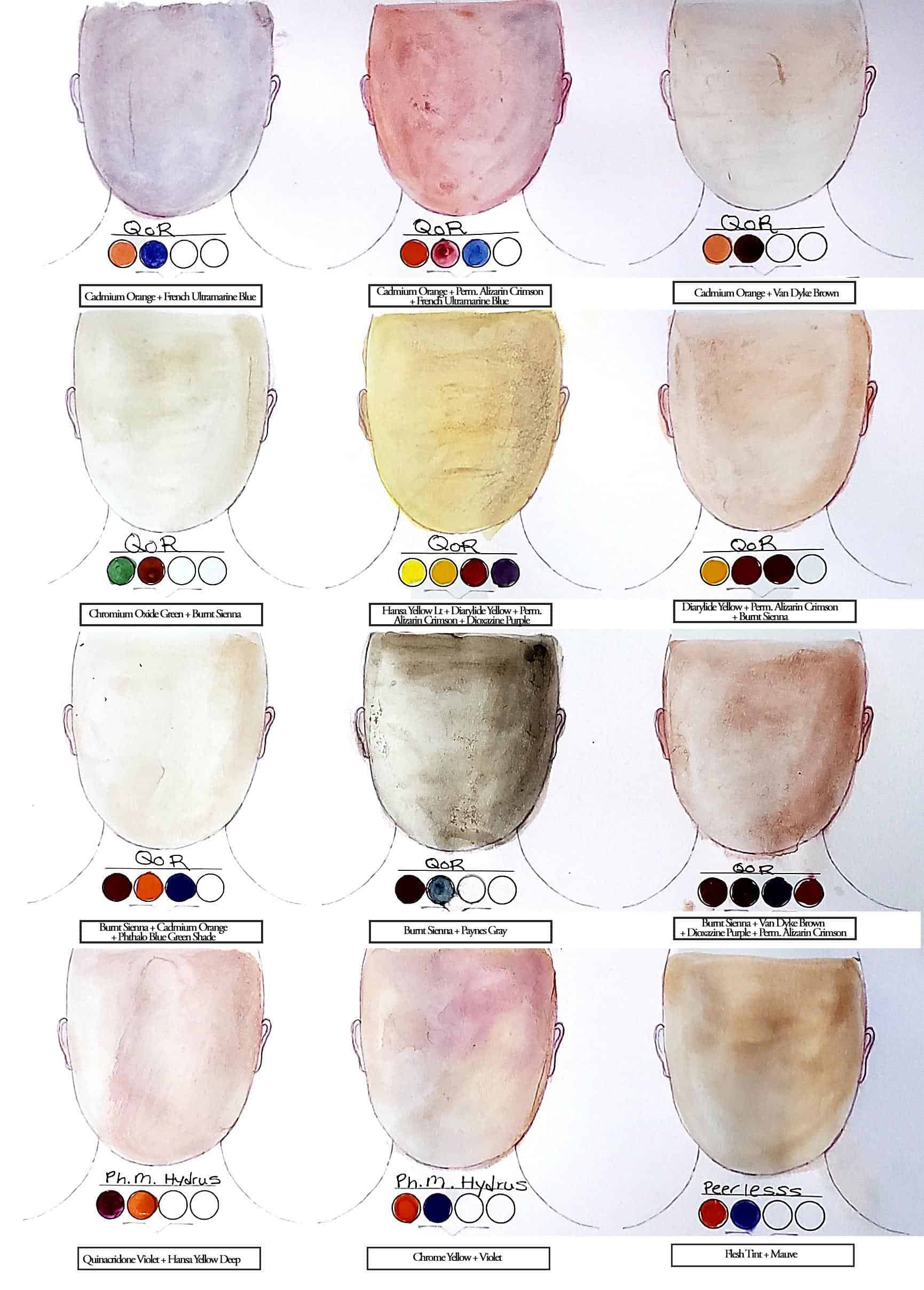 Painting Realistic Skin Tones With Watercolor