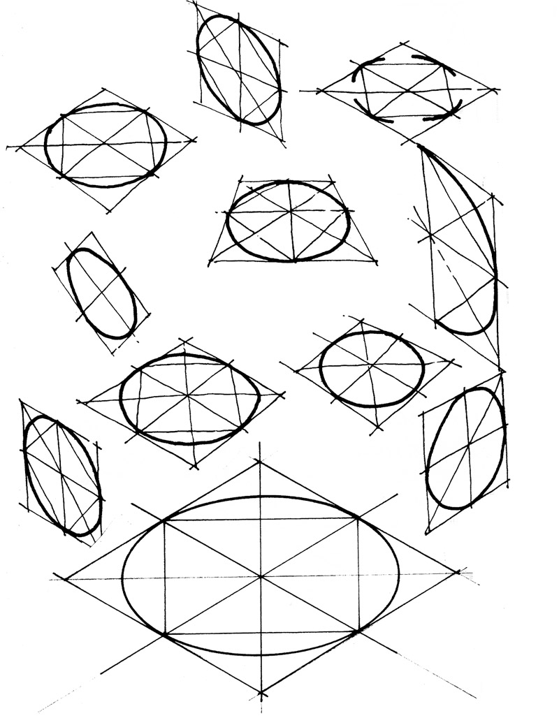 Circles In 3d