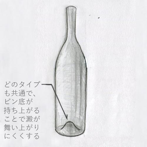 ワインボトル_ライン型