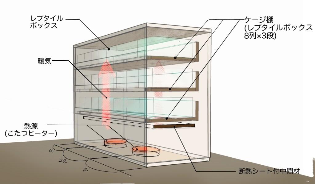 ヒョウモントカゲモドキ飼育温室