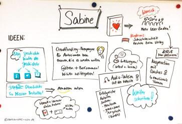 Sabine (Foto: M. Sist)