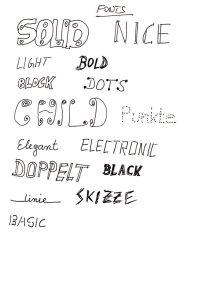 Sketchnotes Fonts Schriften Sketchnotes.info