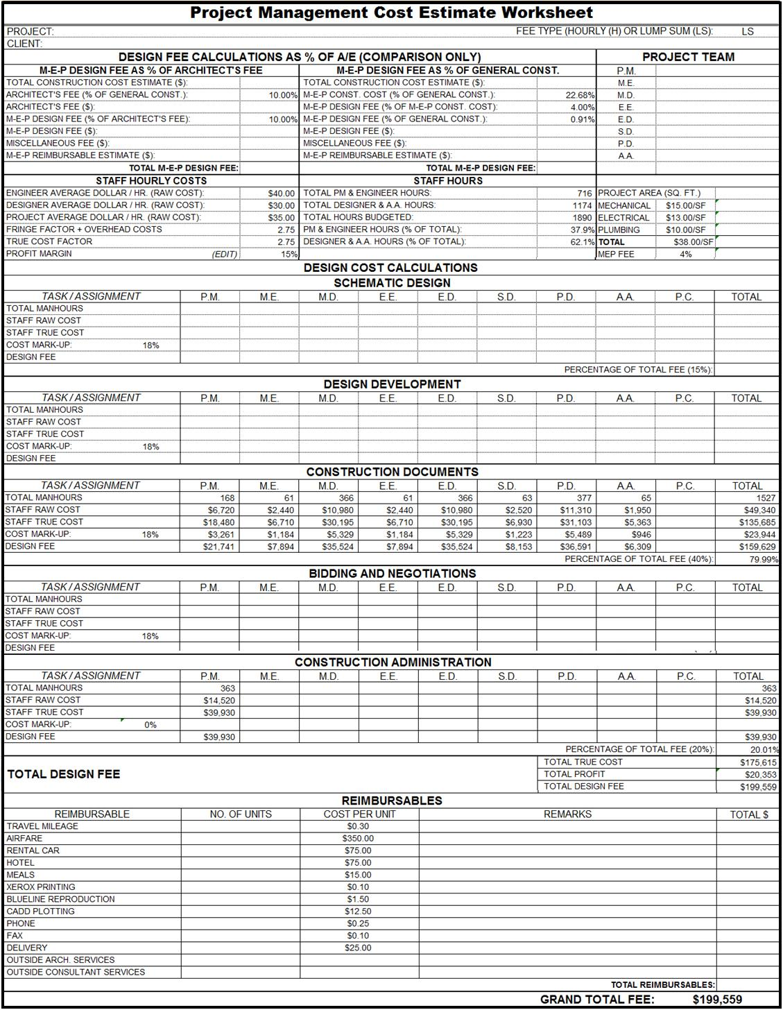 Project Management Cost Estimate Worksheet