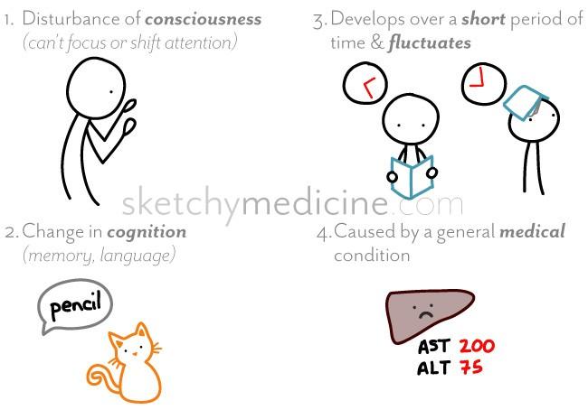 dementia sketchy medicine