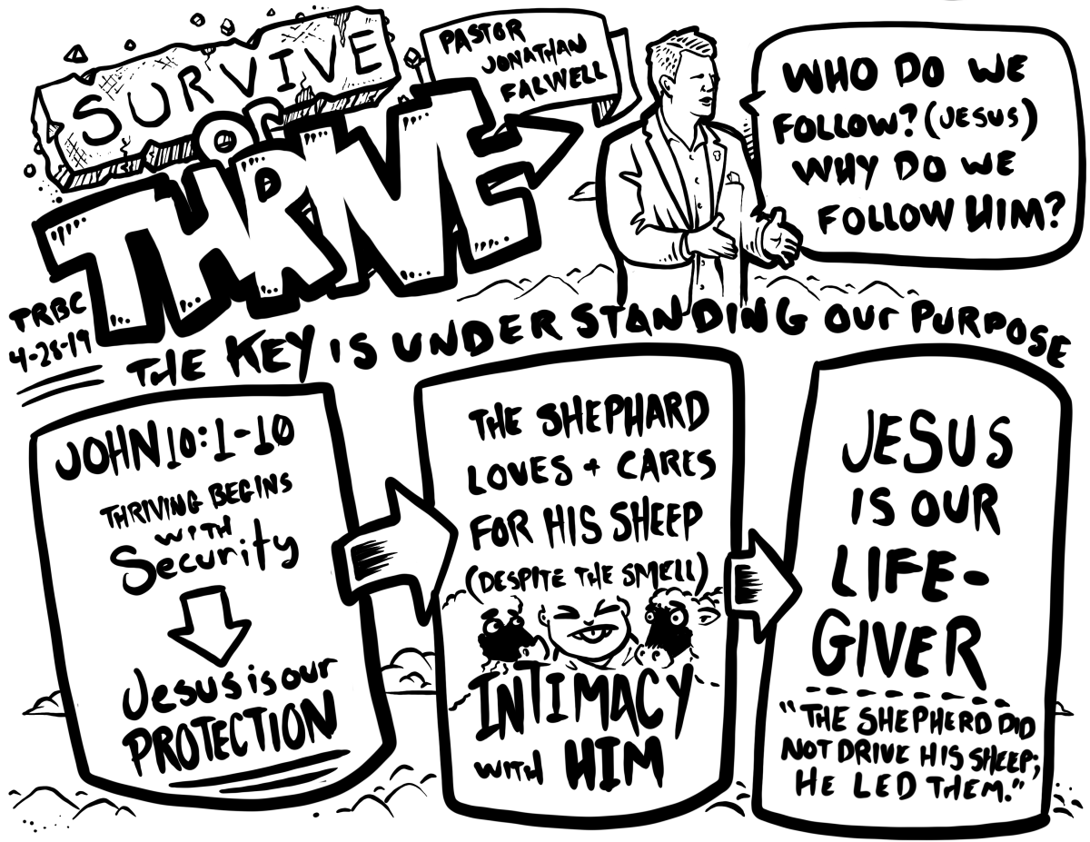 Survive or Thrive, Thomas Road Baptist Church, Lynchburg, VA