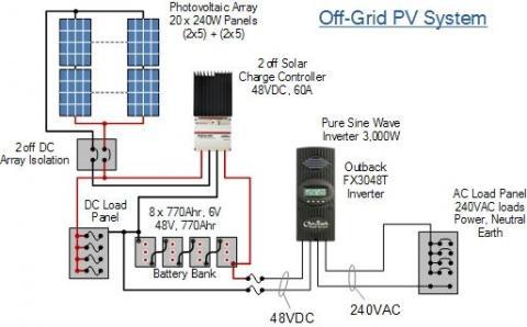 10kw grid tie solar wiring diagram off grid solar power Solar Battery Wiring Diagrams