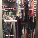 Five Steps To Wardrobe Nirvana