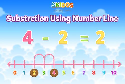 small resolution of Grade 3 Math Vocabulary: Definition \u0026 Simple Explanation - SKIDOS