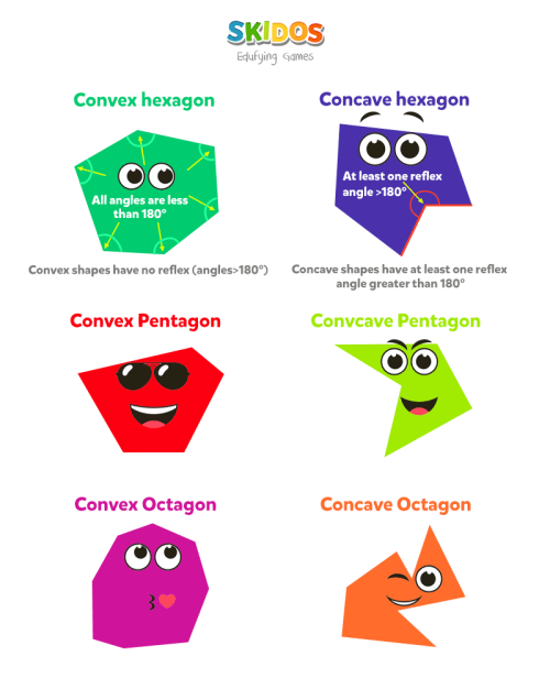 small resolution of Geometric shapes for Kids with Definition