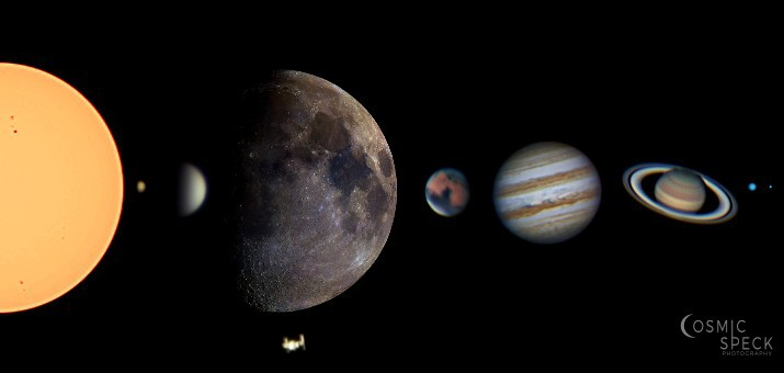 Completed image showing all the major objects in the solar system