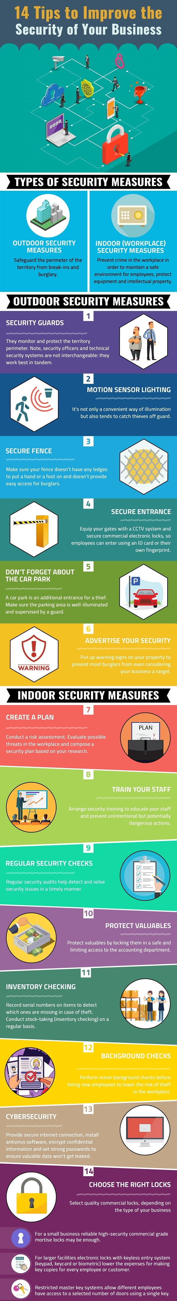 Infographic: 14 Tips on Improving the Security of Your Business