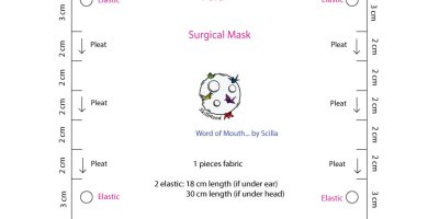 How to make a surgical mask at home – free  pattern