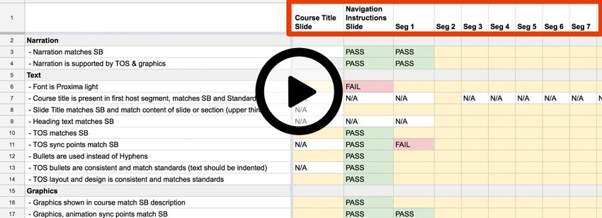 Learn how to create a solid eLearning QA script with this example