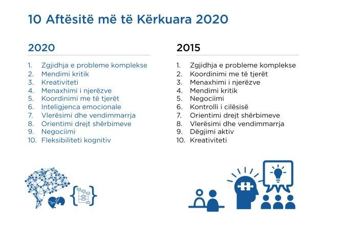10-aftesite-me-te-kerkuara-2020