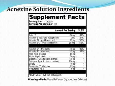 Acnezine Ingredients