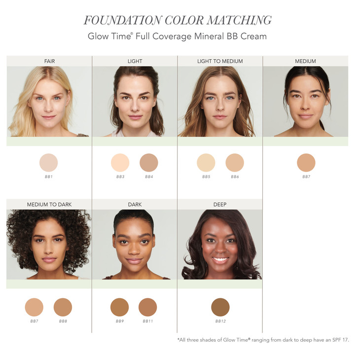 Jane Iredale Glowtime Colour Chart
