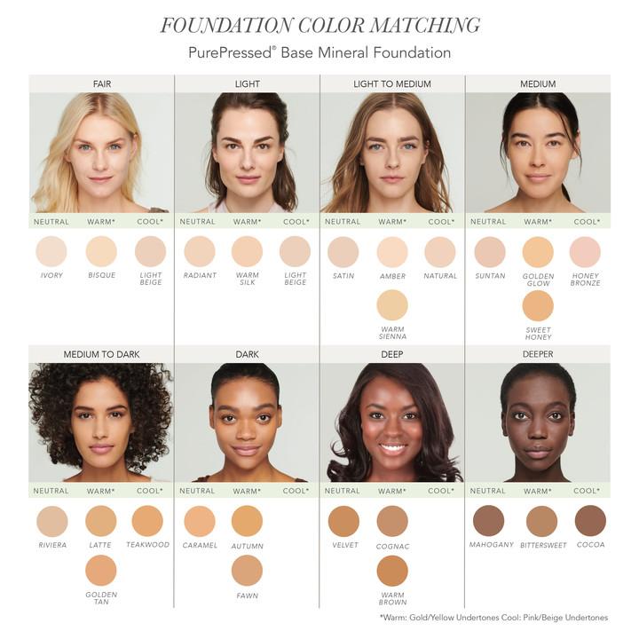 Jane Iredale Purepressed Powder Colour Match Guide