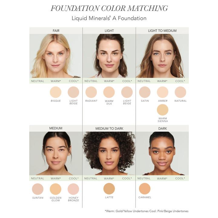 Liquid Foundation Colour Guide