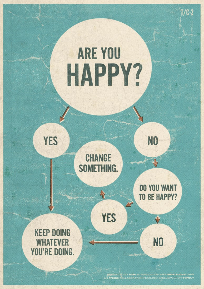 Are You Happy - A Simple Question but not always an Easy Answer