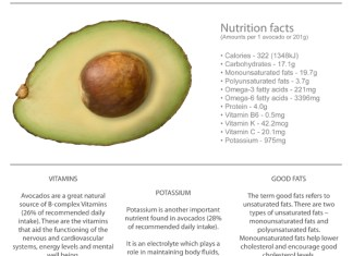 Avocado – the good fats